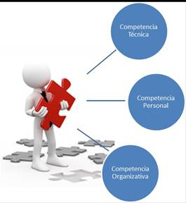 El coaching documental